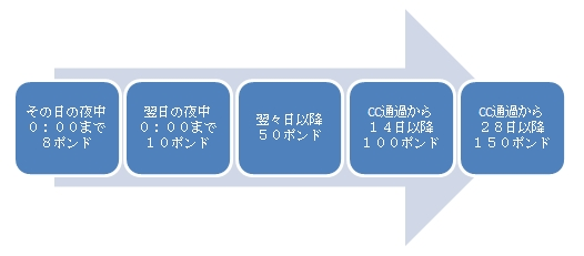cc-chart.jpg